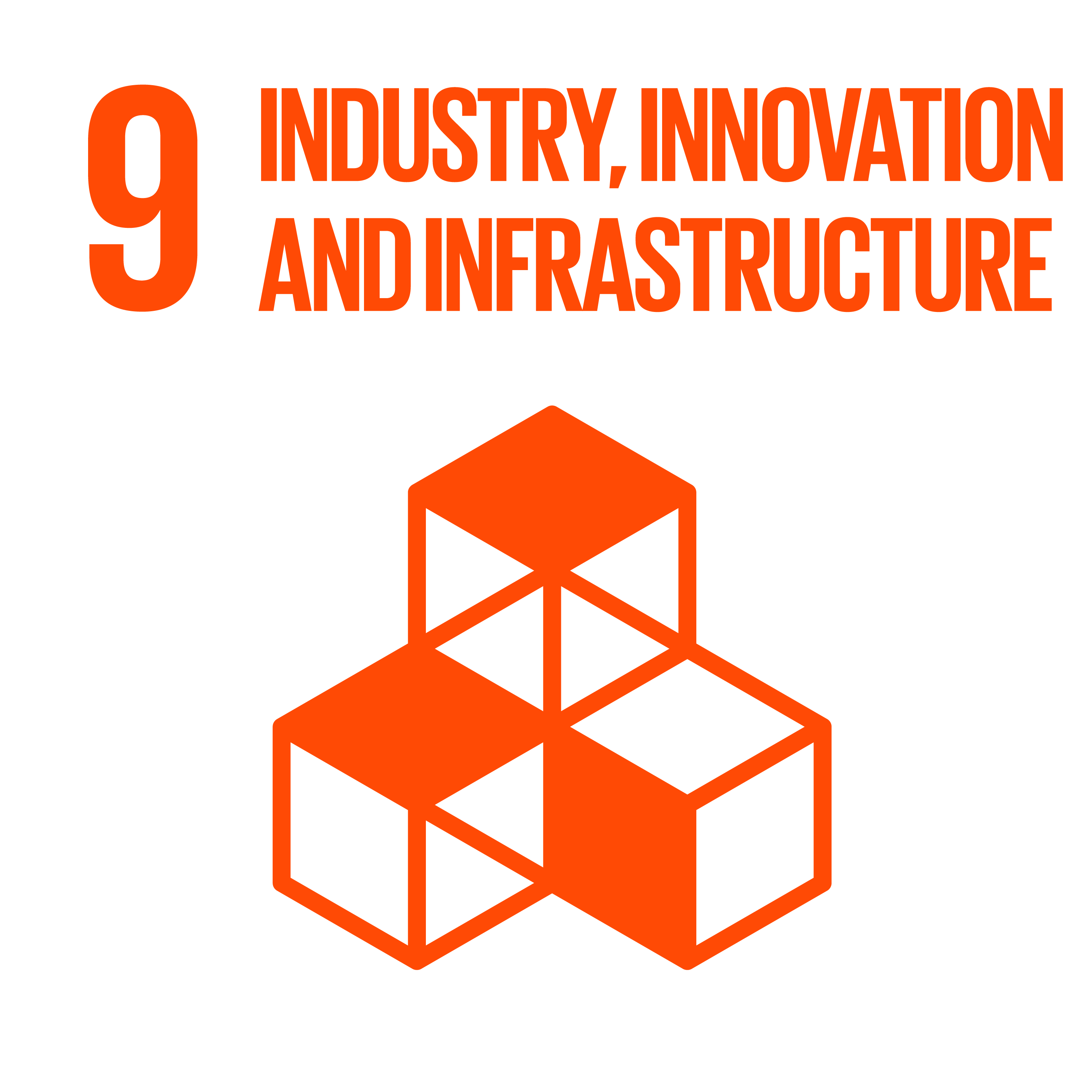 Sustainable development goals: Industry, innovation and infrastructure