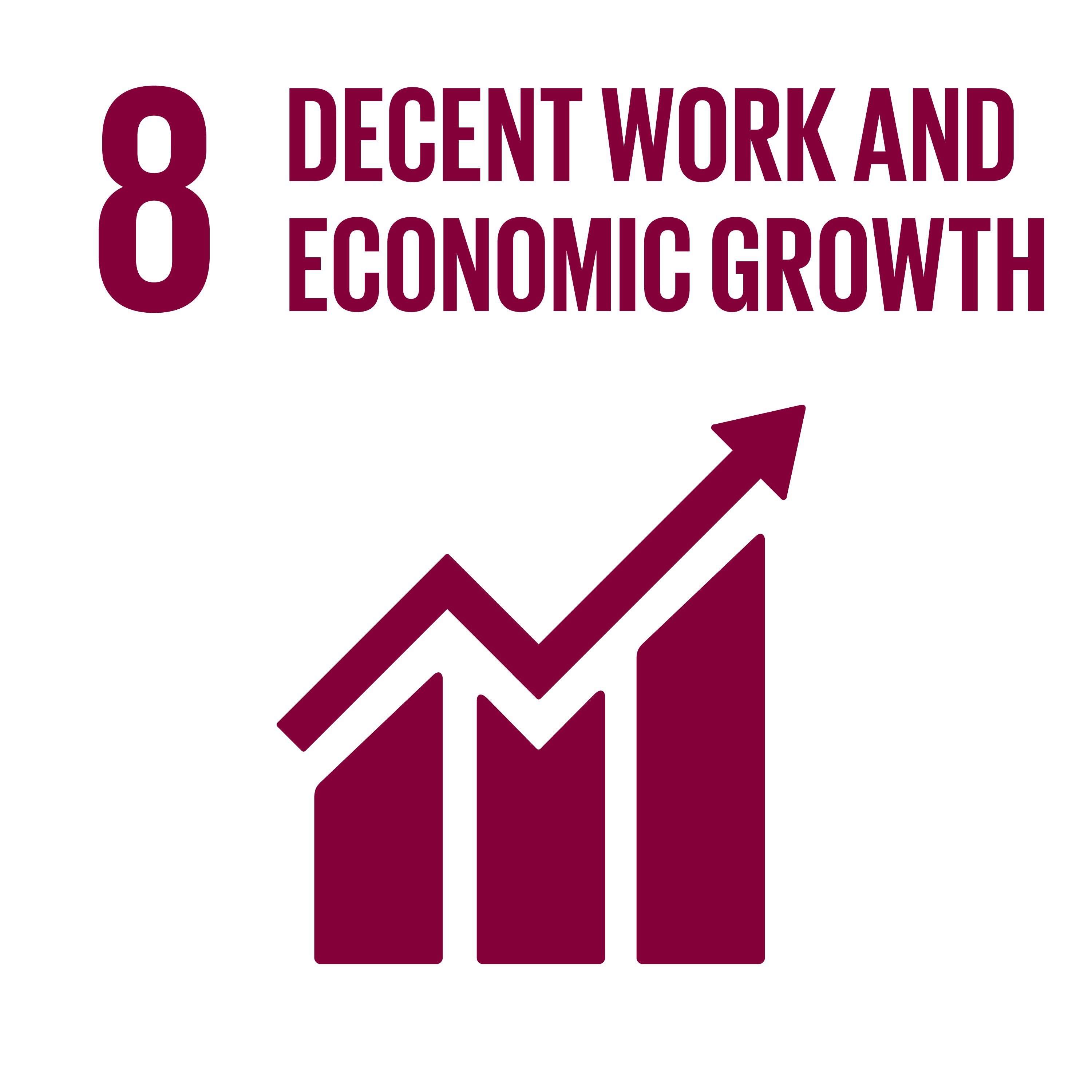 Sustainable development goals: Decent work and economic growth