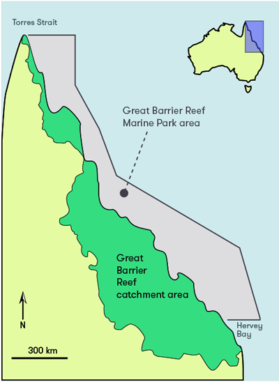 The Great Barrier Reef catchment area is located on shore, adjacent to the Great Barrier Reef Marine Park.