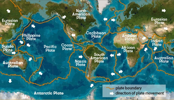 A world map showing tectonic plate boundaries