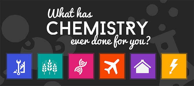 What has chemistry ever done for you? - Curious