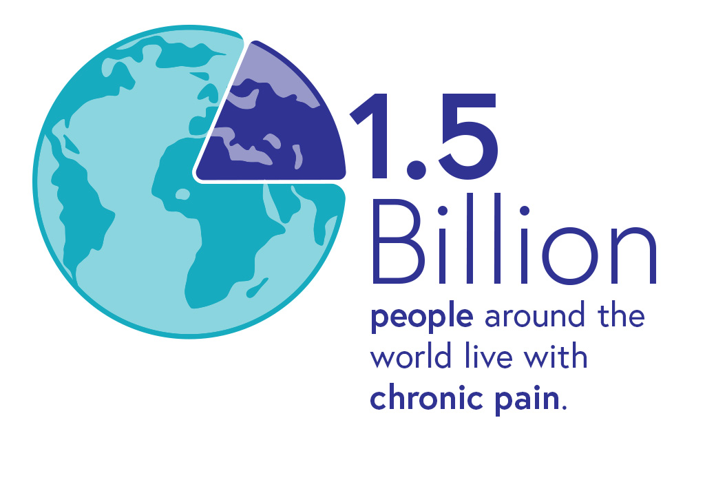 Infographic: 1.5 billion people around the world live with chronic pain