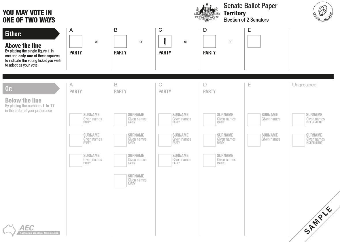 A sample Senate Ballot Paper.