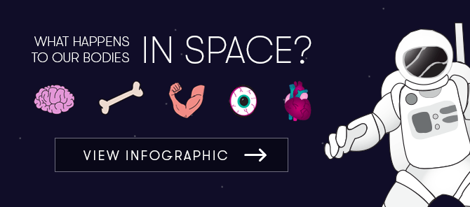 What happens to our bodies in space?