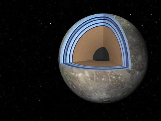 Another theory of Ganymede's interior structure, with layers of salty liquid ocean interspersed with layers of ice.