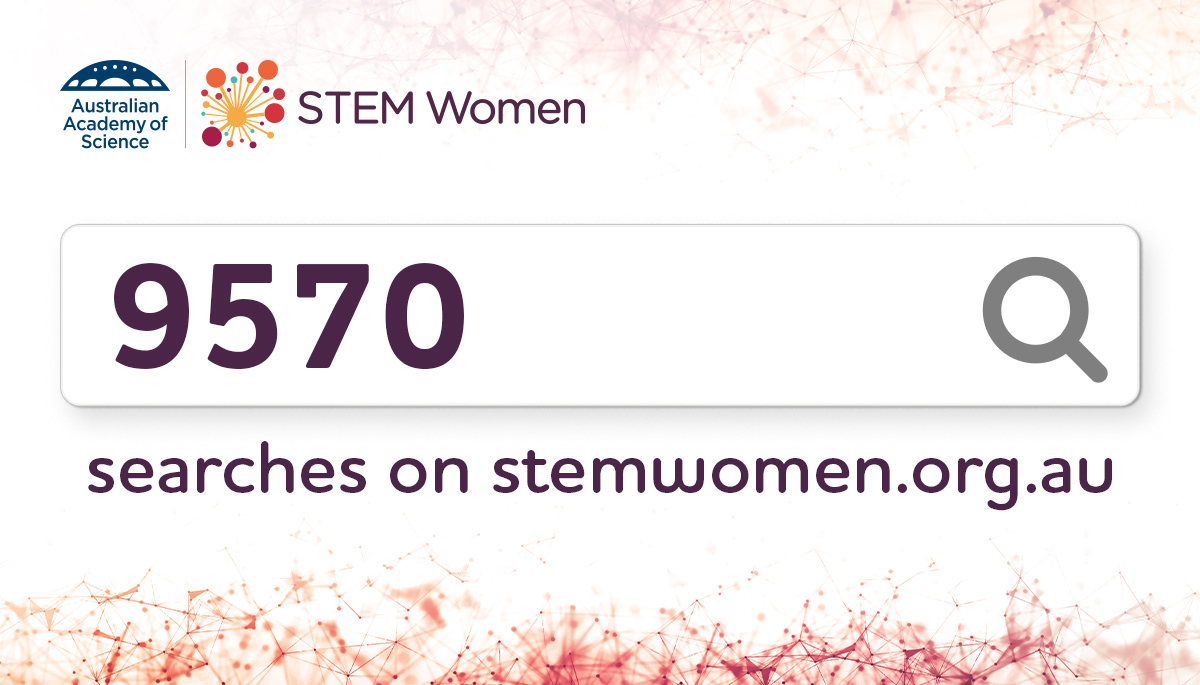 STEM Women Impact Report